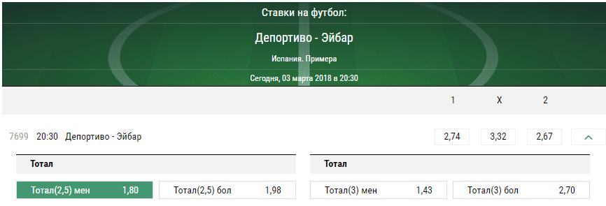 Депортиво – Эйбар. Прогноз матча Примеры