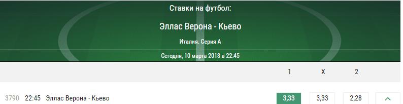Верона – Кьево. Прогноз матча итальянского чемпионата