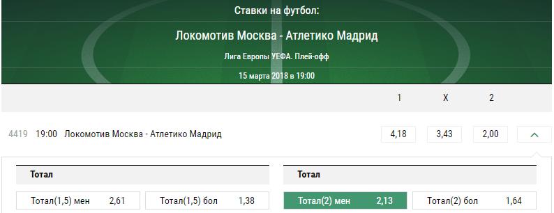 Локомотив - Атлетико. Прогноз матча Лиги Европы