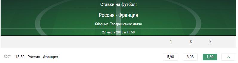 Россия – Франция. Прогноз и прямая трансляция товарищеского матча.