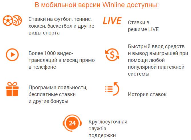 Инструкция к мобильной версии БК Winline