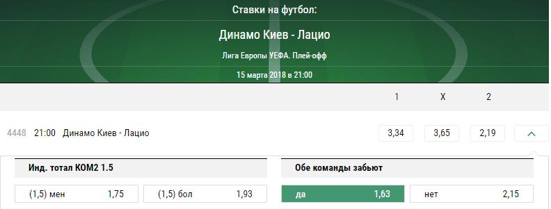 Динамо Киев - Лацио. Прогноз матча Лиги Европы