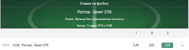 Ростов – Зенит. Прогноз матча чемпионата России