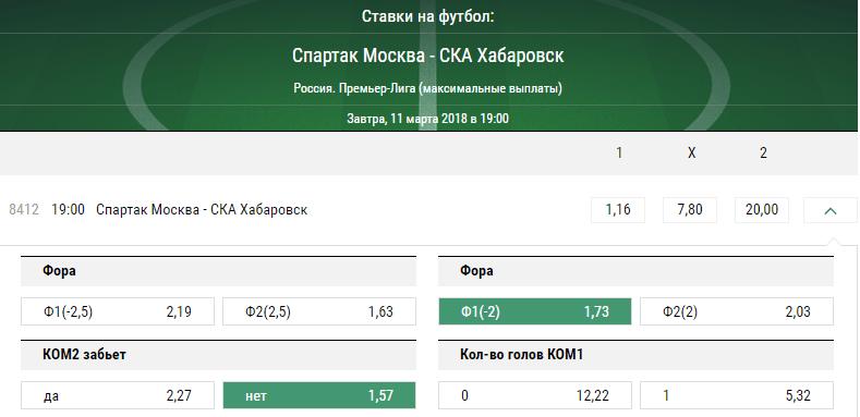 Спартак – СКА-Хабаровск. Прогноз матча РФПЛ