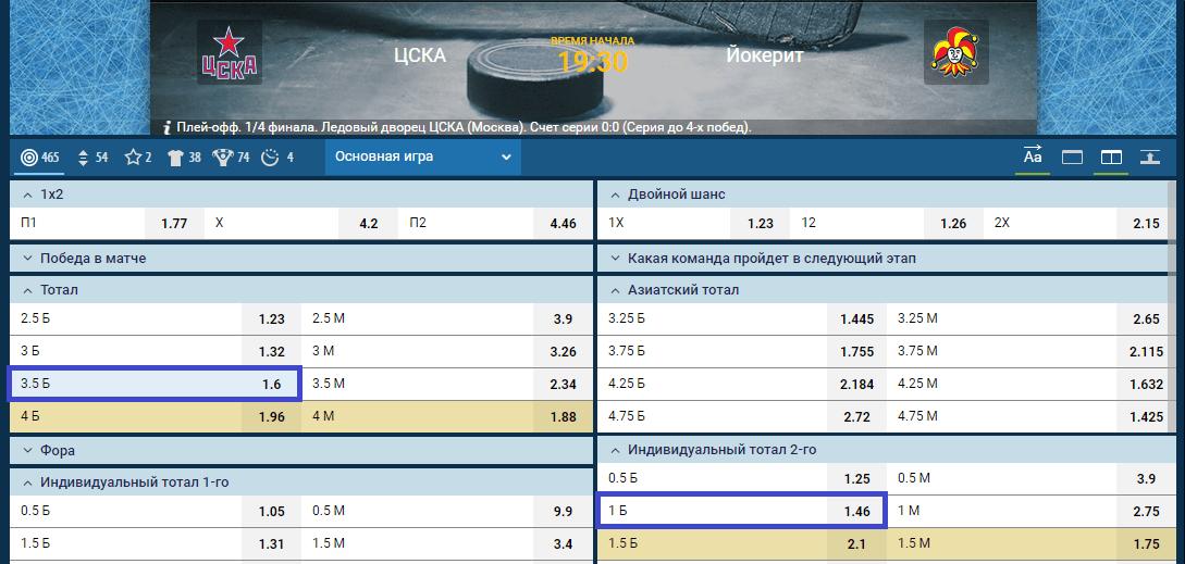 Прогноз на матч ЦСКА – Йокерит