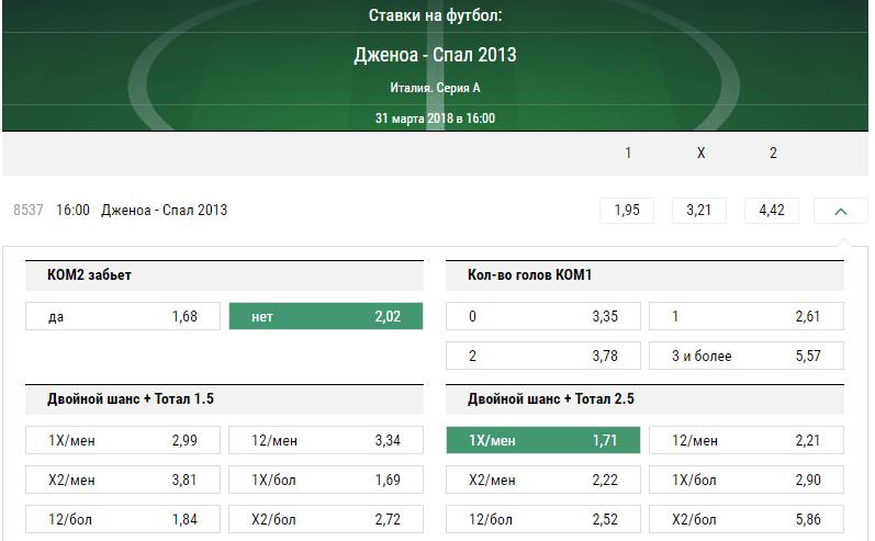 Дженоа – СПАЛ. Прогноз матча Серии А