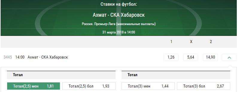 Ахмат – СКА-Хабаровск. Прогноз матча РФПЛ