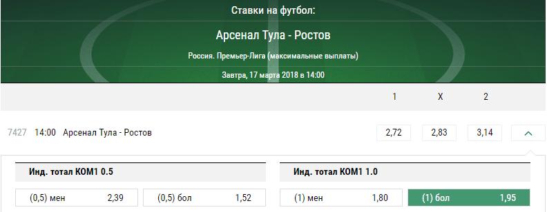 Арсенал - Ростов. Прогноз матча РФПЛ