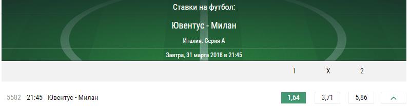 Ювентус – Милан. Прогноз матча Серии А