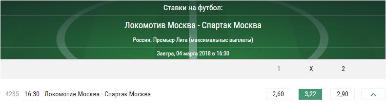 Локомотив Москва – Спартак Москва. Прогноз матча чемпионата России
