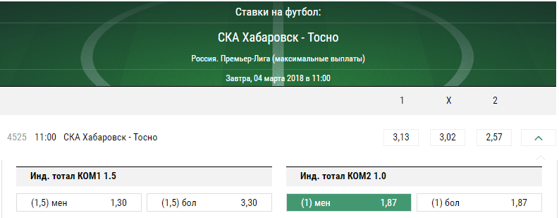 СКА-Хабаровск - Тосно. Прогноз матча РФПЛ