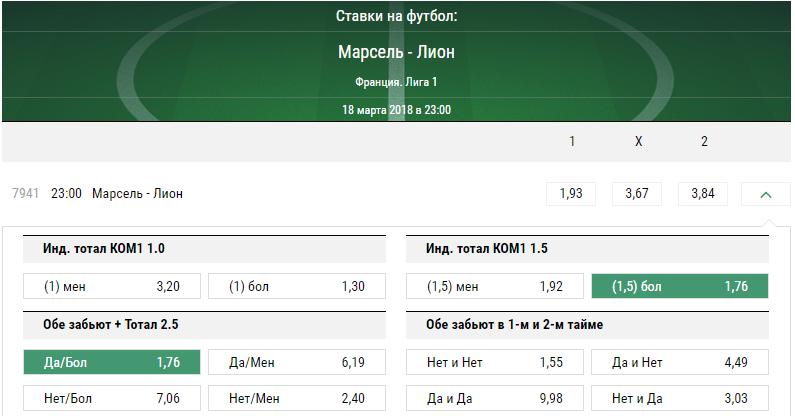 Марсель - Лион. Прогноз матча Лиги 1