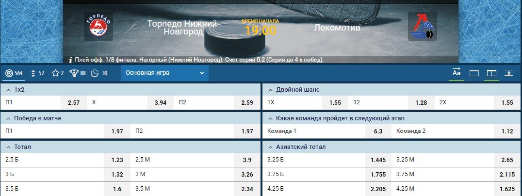 Прогноз на матч КХЛ Торпедо – Локомотив