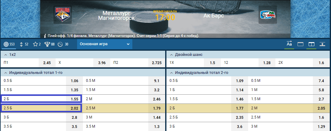 Прогноз на матч Металлург – Ак Барс