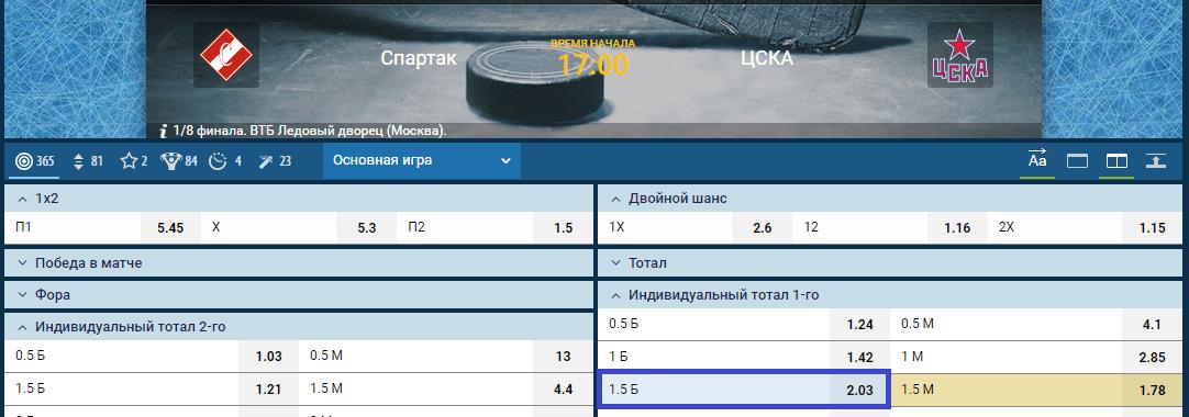 Прогноз на матч плей-офф КХЛ Спартак – ЦСКА