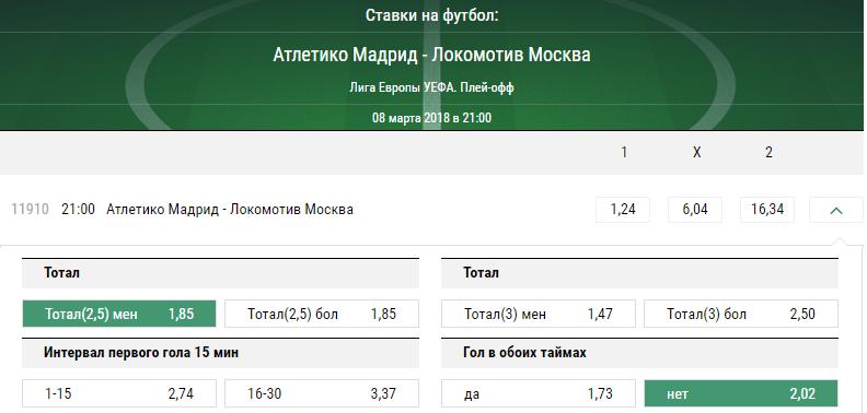 Атлетико - Локомотив. Прогноз матча плей-офф Лиги Европы