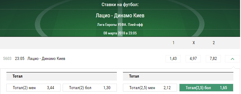 Лацио – Динамо Киев. Прогноз матча Лиги Европы