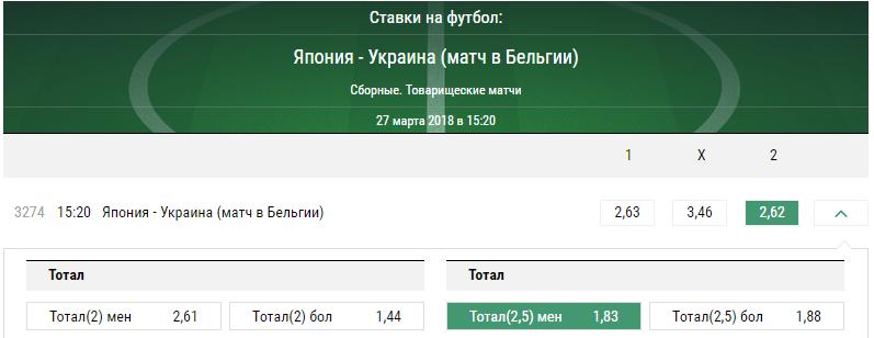 Япония - Украина. Прогноз товарищеского матча