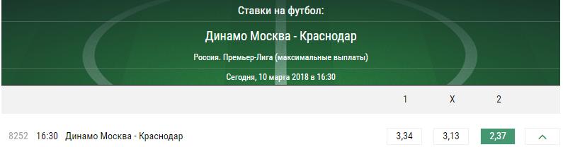 Динамо Москва – Краснодар. Прогноз матча Премьер-лиги