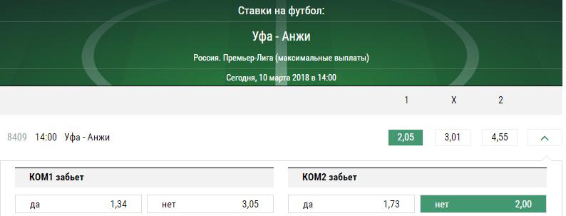 Уфа - Анжи. Прогноз матча РФПЛ