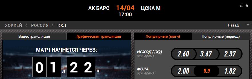 Прогноз на матч КХЛ. Ак Барс – ЦСКА