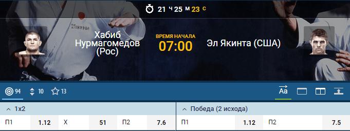 Прогноз на бой Хабиб Нурмагомедов – Эл Яквинта. Полное видео боя в Full HD!