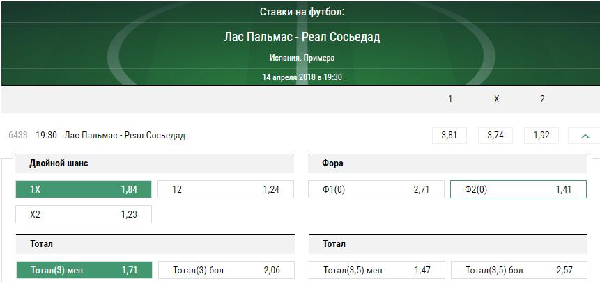 Лас-Пальмас – Реал Сосьедад. Прогноз и онлайн трансляция матча Примеры