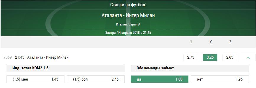 Аталанта - Интер. Прогноз матча Серии А