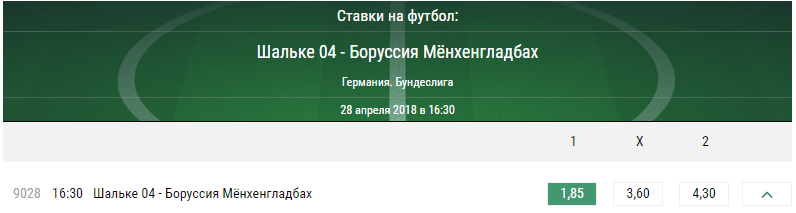 Шальке – Боруссия Менхенгладбах. Прогноз матча чемпионата Германии