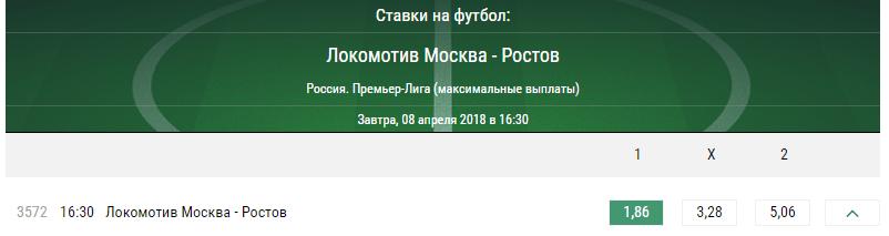 Локомотив – Ростов. Прогноз матча РФПЛ