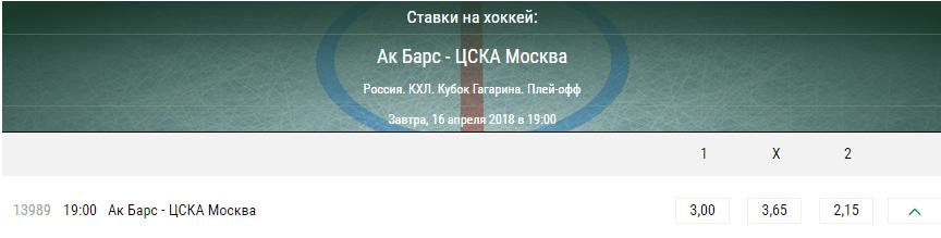 Ак Барс – ЦСКА. Прогноз второго матча финальной серии КХЛ