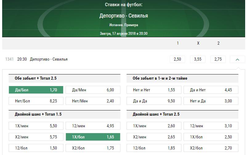 Депортиво – Севилья. Прогноз матча Примеры