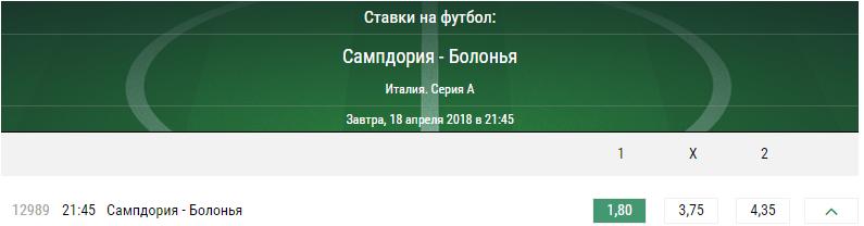 Сампдория - Болонья. Прогноз матча чемпионата Италии