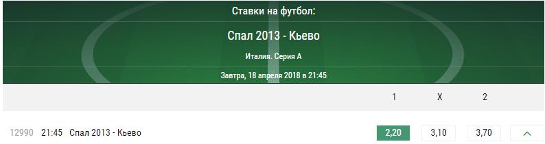 СПАЛ – Кьево. Прогноз матча итальянской Серии А