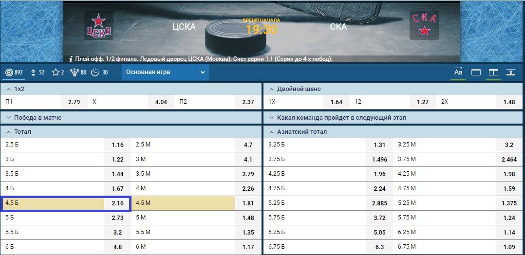 Прогноз на матч КХЛ ЦСКА – СКА