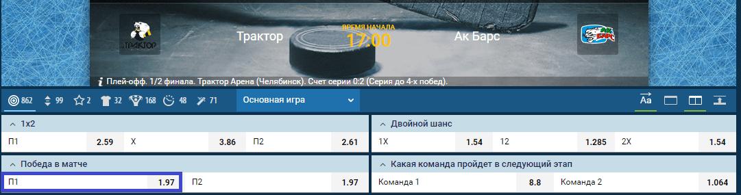 Прогноз на матч КХЛ Трактор – Ак Барс