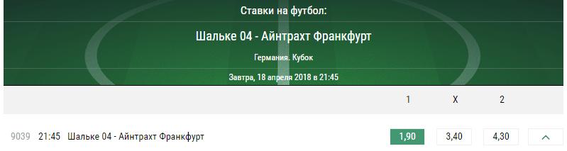 Шальке - Айнтрахт. Прогноз матча Кубка Германии