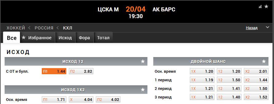Прогноз на финал КХЛ. ЦСКА - Ак Барс