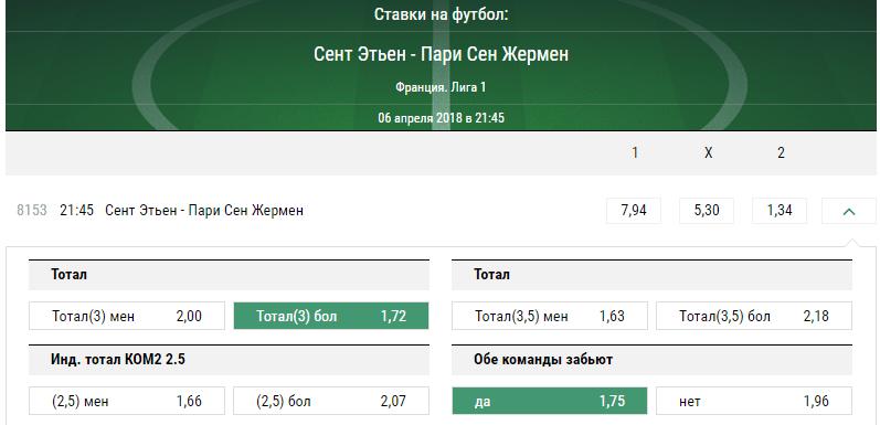 Сент-Этьен – ПСЖ. Прогноз матча Лиги 1