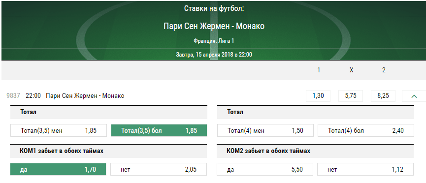 ПСЖ - Монако. Прогноз матча Лиги 1