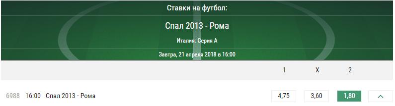 СПАЛ – Рома. Прогноз поединка в итальянском чемпионате