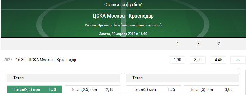 ЦСКА – Краснодар. Прогноз матча Премьер-лиги