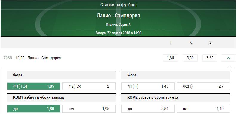 Лацио - Сампдория. Прогноз матча Серии А