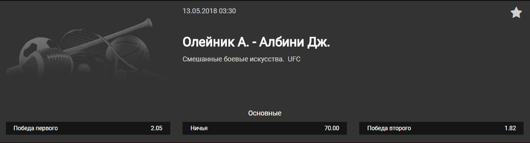 Прогноз на бой Алексей Олейник – Джуниор Албини