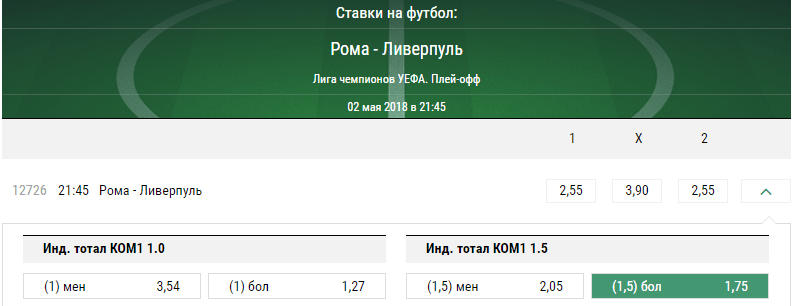 Рома - Ливерпуль. Прогноз матча Лиги Чемпионов
