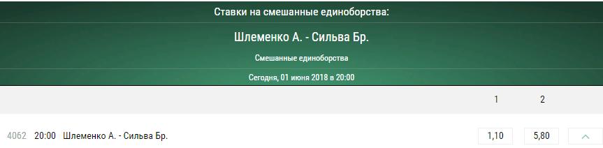Прогноз на бой Александр Шлеменко – Бруно Сильва