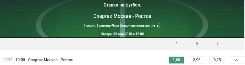 Спартак Москва – Ростов. Прогноз матча РФПЛ