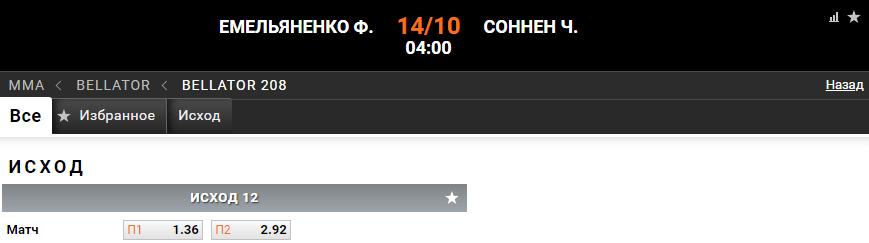 Фёдор Емельяненко – Чейл Соннен. Видео боя в HD