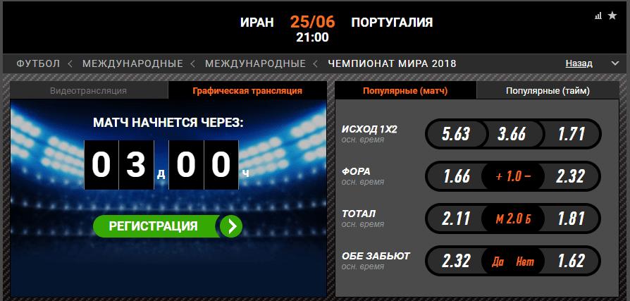 Иран – Португалия. Прогноз матча ЧМ-2018