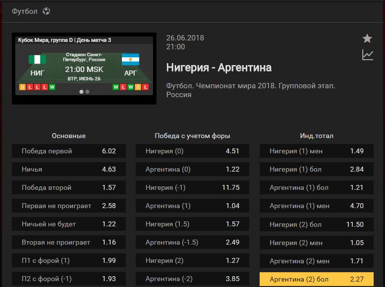 Нигерия - Аргентина. Прогноз матча Чемпионата Мира